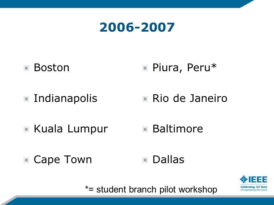 2006-2007 Boston Indianapolis Kuala Lumpur Cape Town Piura, Peru* Rio de Janeiro Baltimore Dallas *= student branch pilot workshop
