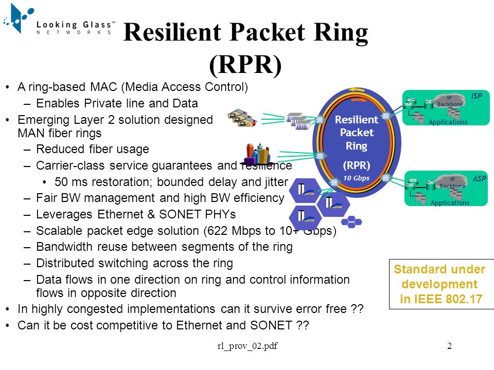 rl_prov_02.pdf2 Resilient Packet Ring (RPR) A ring-based MAC (Media Access Control) –Enables Private line and Data Emerging Layer 2 solution designed