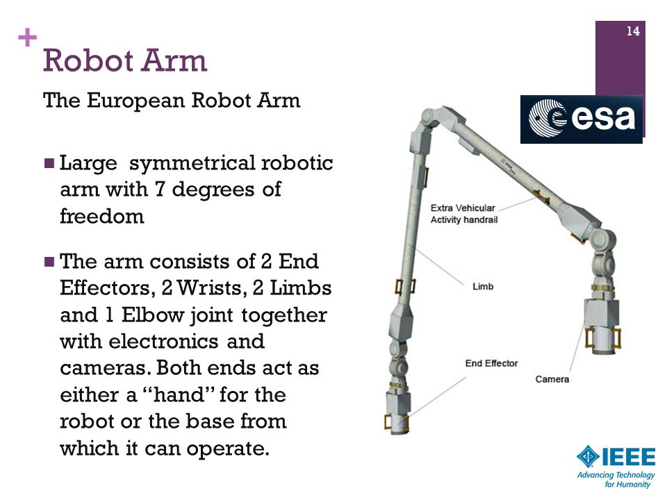 + Large symmetrical robotic arm with 7 degrees of freedom The arm consists of 2 End Effectors, 2 Wrists, 2 Limbs and 1 Elbow joint together with elect