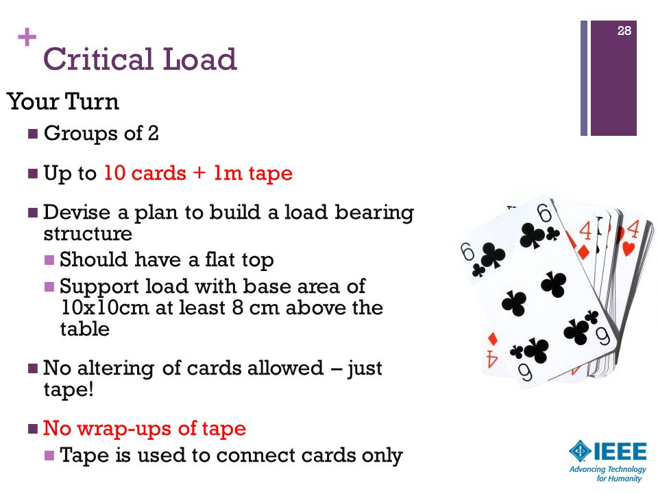 + Critical Load 28 Groups of 2 Up to 10 cards + 1m tape Devise a plan to build a load bearing structure Should have a flat top Support load with base