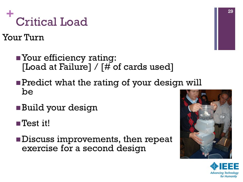 + Critical Load Your efficiency rating: [Load at Failure] / [# of cards used] Predict what the rating of your design will be Build your design Test it