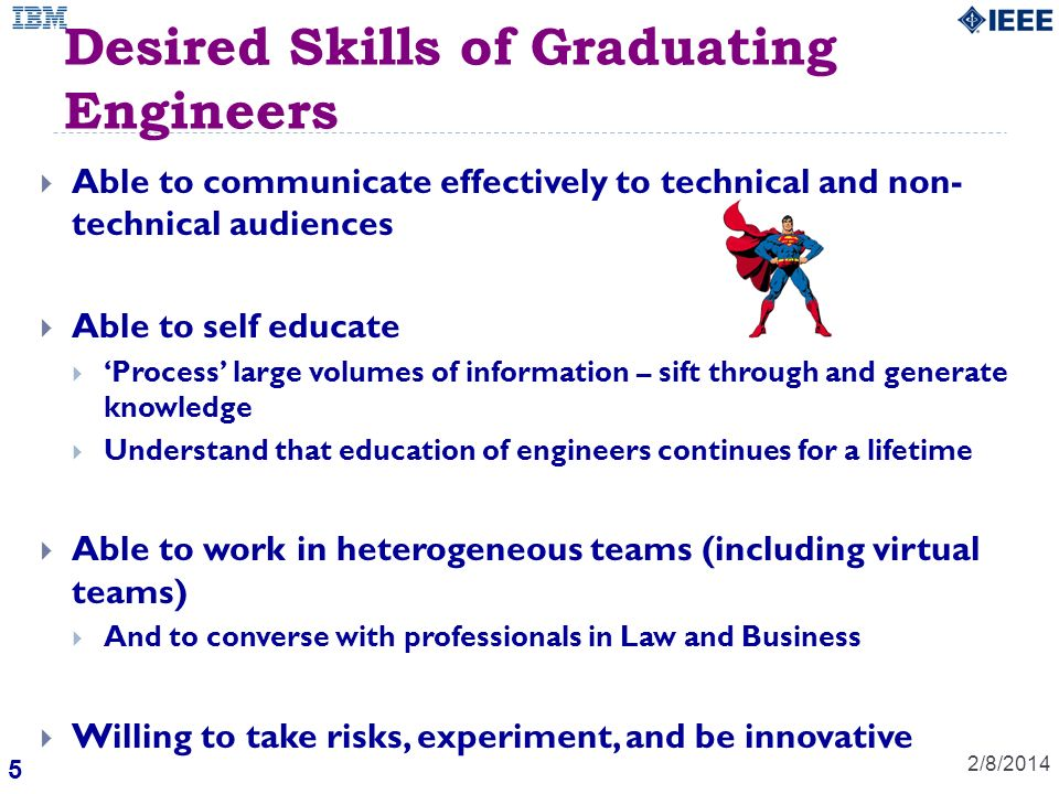 5 Desired Skills of Graduating Engineers 2/8/2014 Able to communicate effectively to technical and non- technical audiences Able to self educate Process large volumes of information – sift through and generate knowledge Understand that education of engineers continues for a lifetime Able to work in heterogeneous teams (including virtual teams) And to converse with professionals in Law and Business Willing to take risks, experiment, and be innovative