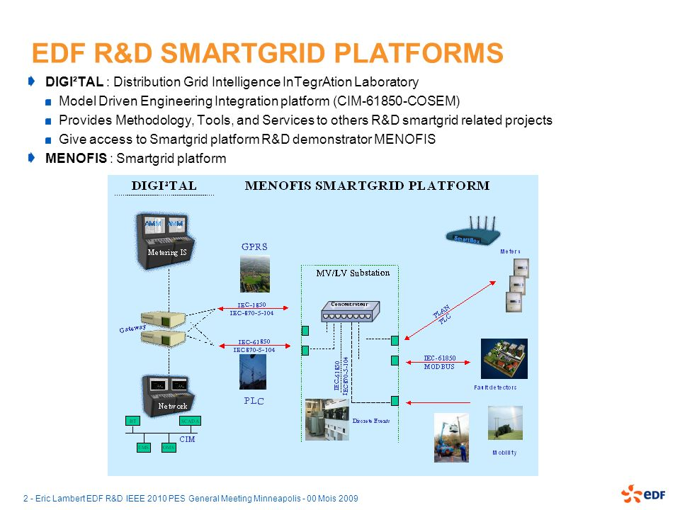 3 - Eric Lambert EDF R&D IEEE 2010 PES General Meeting Minneapolis - 00 Mois 2009 DIGI²TAL : Model Driven Engineering platform & access point to Smartgrid MENOFIS