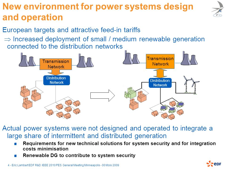 5 - Eric Lambert EDF R&D IEEE 2010 PES General Meeting Minneapolis - 00 Mois 2009 Technical impacts of distributed renewable generation DSOs anticipate that they can integrate only a limited capacity of DG without a major reinforcement Limiting factors in many European distribution networks: voltage rise effect