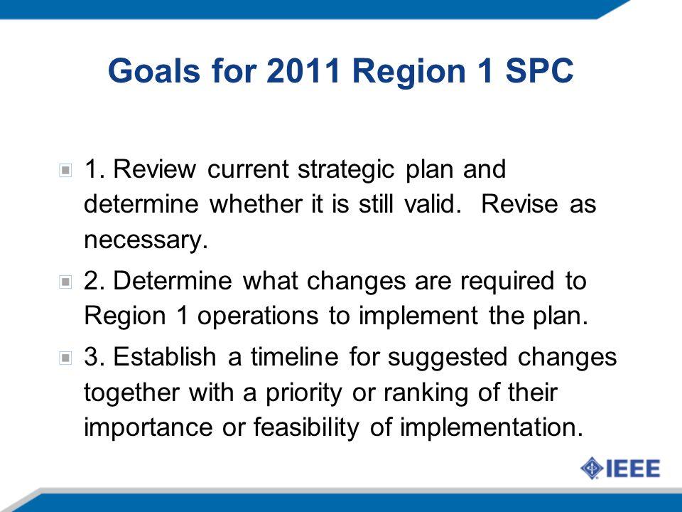 Goals for 2011 Region 1 SPC 1.