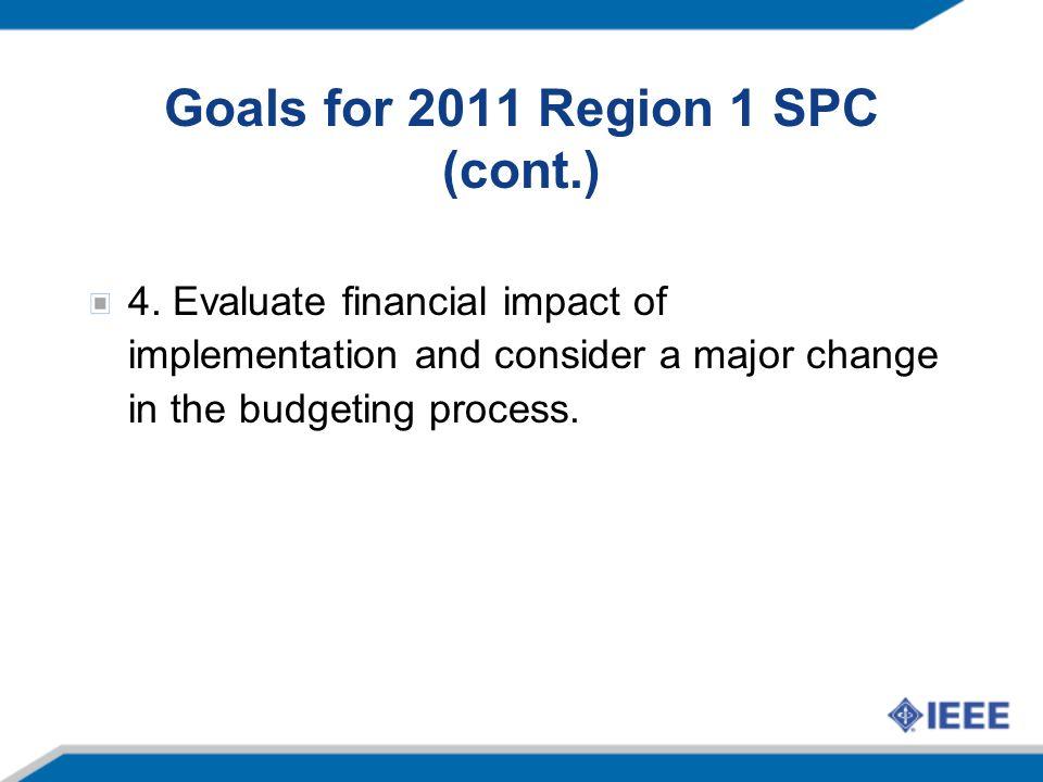 Goals for 2011 Region 1 SPC (cont.) 4.