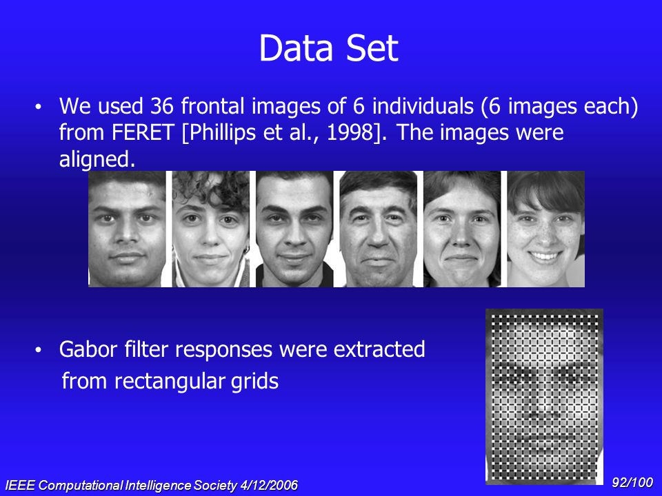 IEEE Computational Intelligence Society 4/12/2006 91/100 Facial Identity Classification Will features that are good for telling faces from objects be