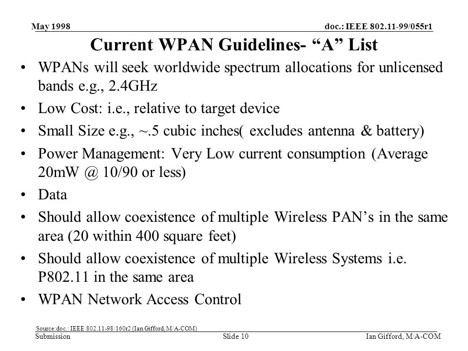 doc.: IEEE 802.11-99/055r1 Submission May 1998 Ian Gifford, M/A-COMSlide 10 Current WPAN Guidelines- A List WPANs will seek worldwide spectrum allocat