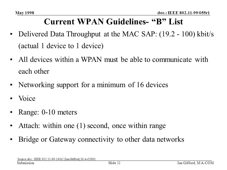 doc.: IEEE 802.11-99/055r1 Submission May 1998 Ian Gifford, M/A-COMSlide 11 Delivered Data Throughput at the MAC SAP: (19.2 - 100) kbit/s (actual 1 device to 1 device) All devices within a WPAN must be able to communicate with each other Networking support for a minimum of 16 devices Voice Range: 0-10 meters Attach: within one (1) second, once within range Bridge or Gateway connectivity to other data networks Current WPAN Guidelines- B List Source:doc.: IEEE 802.11-98/160r2 (Ian Gifford, M/A-COM)