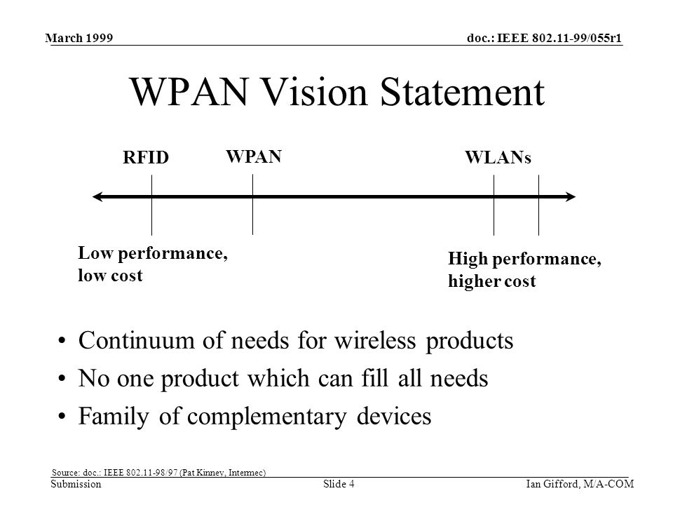 doc.: IEEE 802.11-99/055r1 Submission March 1999 Ian Gifford, M/A-COMSlide 4 WPAN Vision Statement Continuum of needs for wireless products No one product which can fill all needs Family of complementary devices RFID WPAN WLANs Low performance, low cost High performance, higher cost Source: doc.: IEEE 802.11-98/97 (Pat Kinney, Intermec)