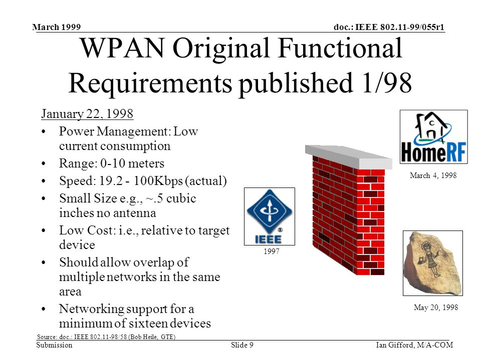 doc.: IEEE 802.11-99/055r1 Submission March 1999 Ian Gifford, M/A-COMSlide 9 WPAN Original Functional Requirements published 1/98 January 22, 1998 Power Management: Low current consumption Range: 0-10 meters Speed: 19.2 - 100Kbps (actual) Small Size e.g., ~.5 cubic inches no antenna Low Cost: i.e., relative to target device Should allow overlap of multiple networks in the same area Networking support for a minimum of sixteen devices March 4, 1998 May 20, 1998 1997 Source: doc.: IEEE 802.11-98/58 (Bob Heile, GTE)