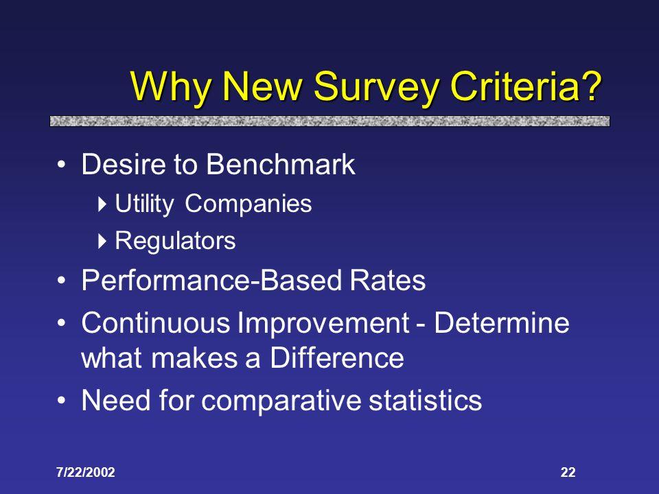 7/22/200222 Why New Survey Criteria.