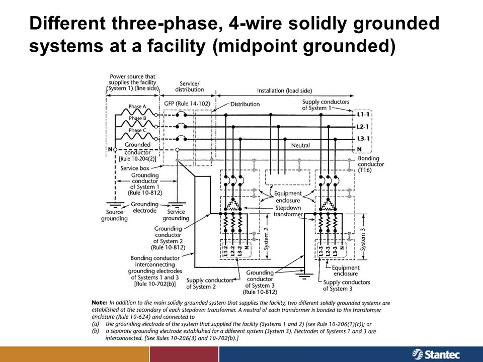 Different three-phase, 4-wire solidly grounded systems at a facility (midpoint grounded)