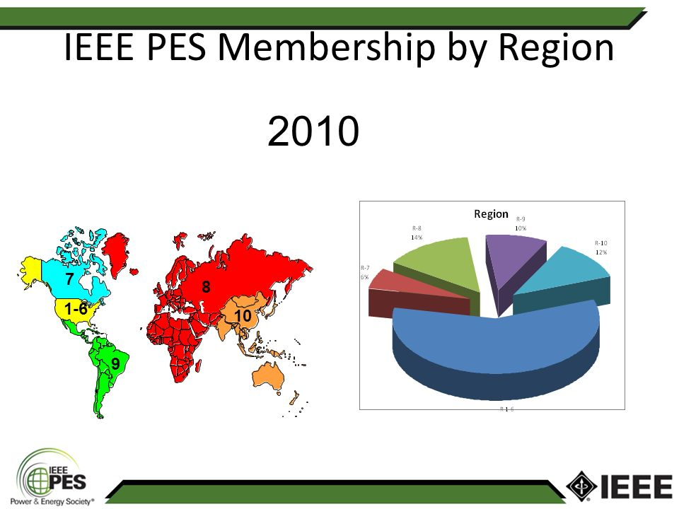 ITS A GREAT TIME TO BE A PES MEMBER!