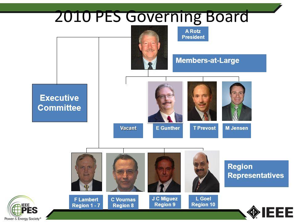 2010 PES Governing Board A Rotz President VacantE GuntherT Prevost F Lambert Region 1 - 7 C Vournas Region 8 J C Miguez Region 9 L Goel Region 10 Exec