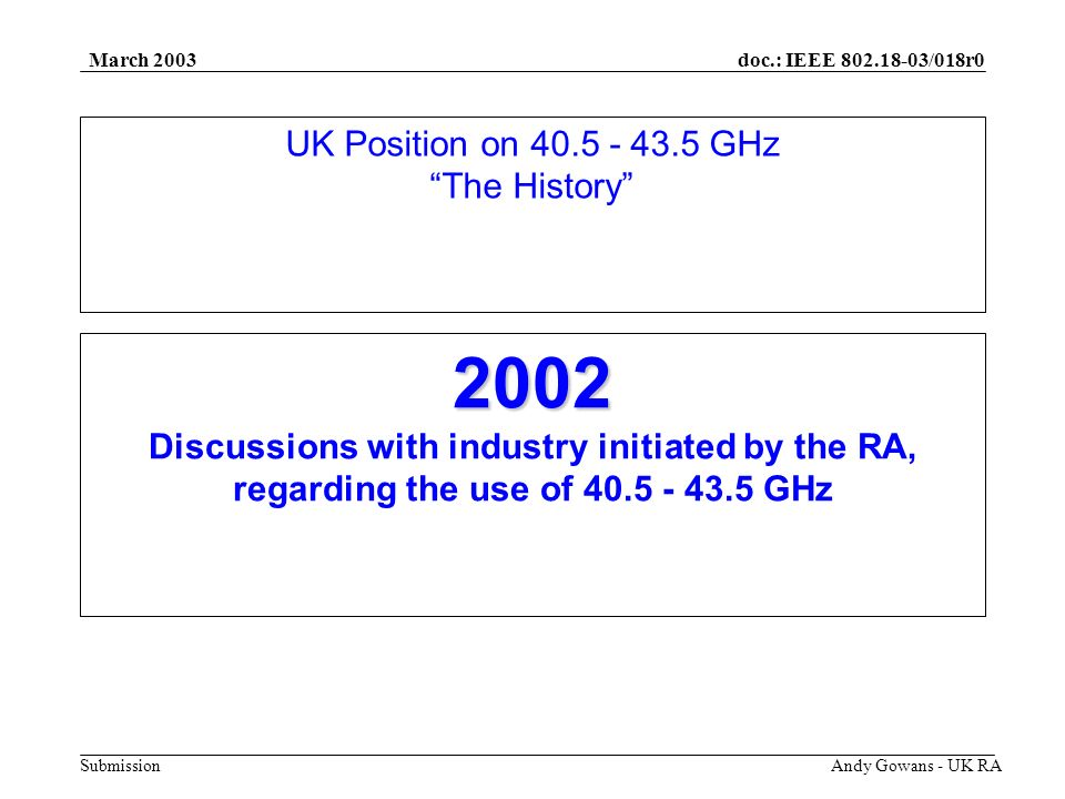 doc.: IEEE 802.18-03/018r0 Submission March 2003 Andy Gowans - UK RA 2002 Discussions with industry initiated by the RA, regarding the use of 40.5 - 43.5 GHz UK Position on 40.5 - 43.5 GHz The History