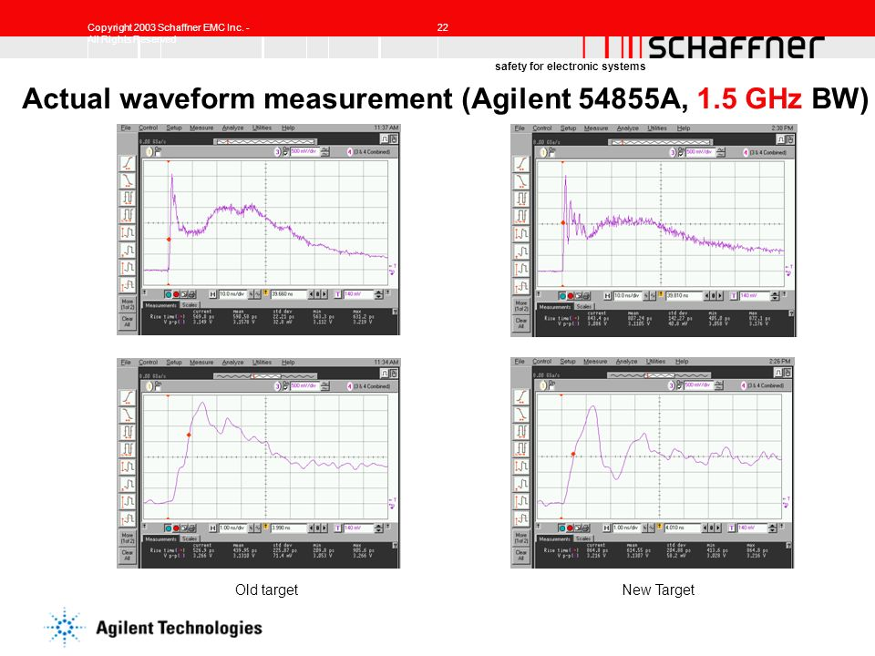 Copyright 2003 Schaffner EMC Inc. - All Rights Reserved 22 safety for electronic systems Actual waveform measurement (Agilent 54855A, 1.5 GHz BW) Old