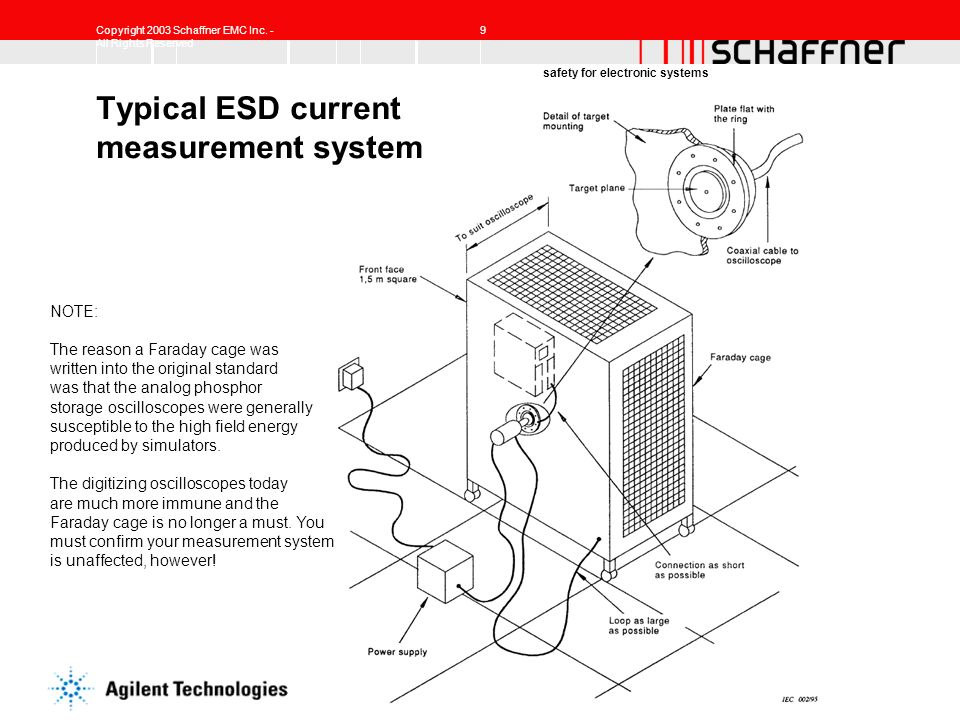 Copyright 2003 Schaffner EMC Inc. - All Rights Reserved 9 safety for electronic systems Typical ESD current measurement system NOTE: The reason a Fara