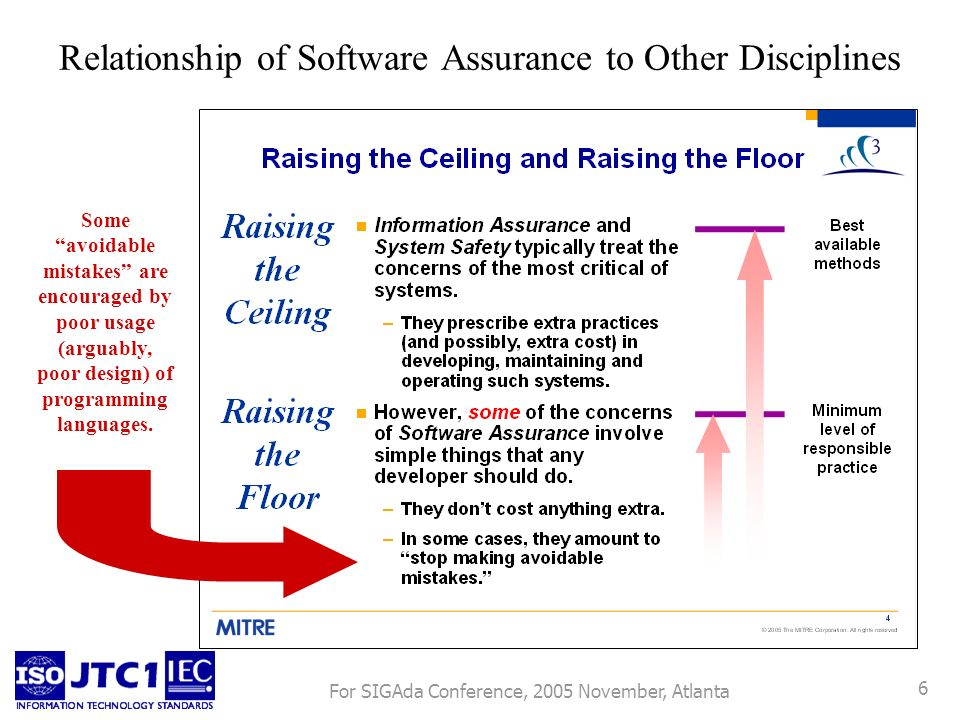 For SIGAda Conference, 2005 November, Atlanta 6 Relationship of Software Assurance to Other Disciplines Some avoidable mistakes are encouraged by poor usage (arguably, poor design) of programming languages.