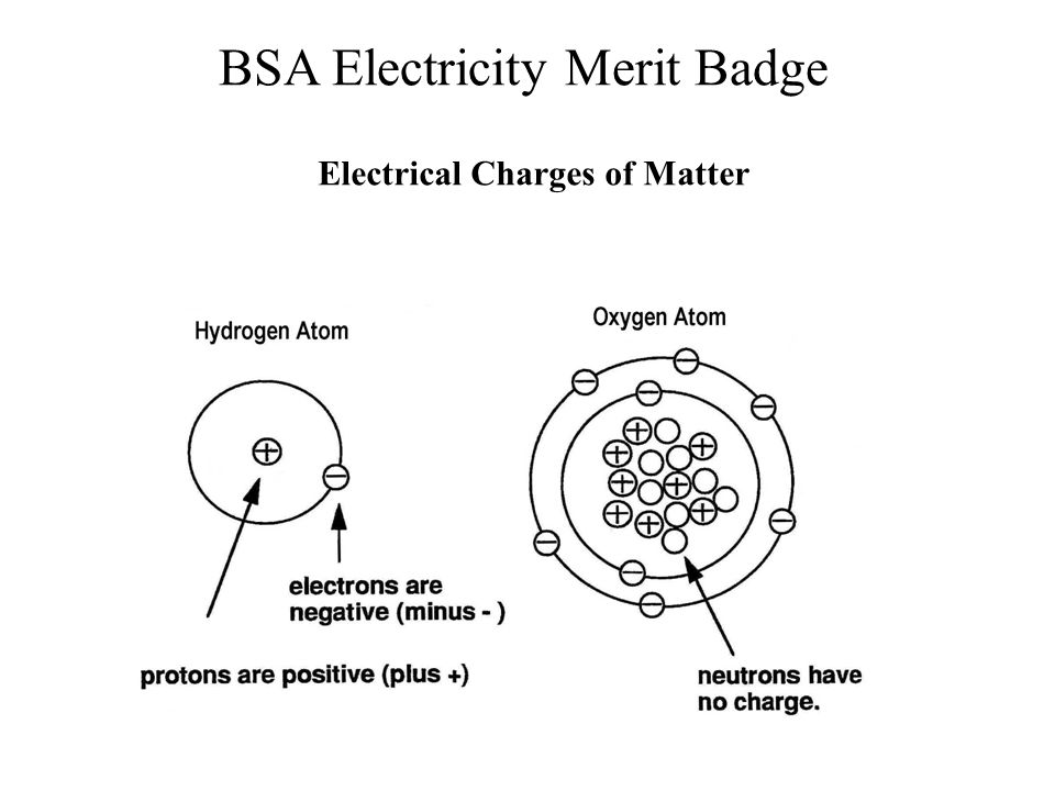 BSA Electricity Merit Badge Electrical Charges of Matter