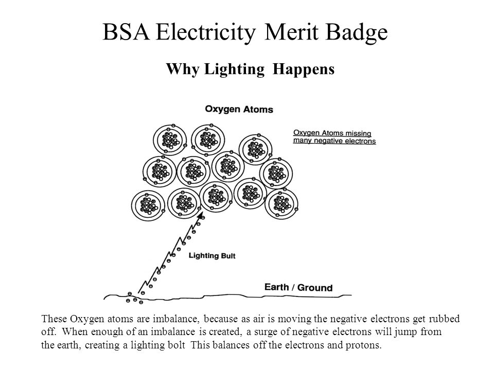 BSA Electricity Merit Badge Why Lighting Happens These Oxygen atoms are imbalance, because as air is moving the negative electrons get rubbed off. Whe