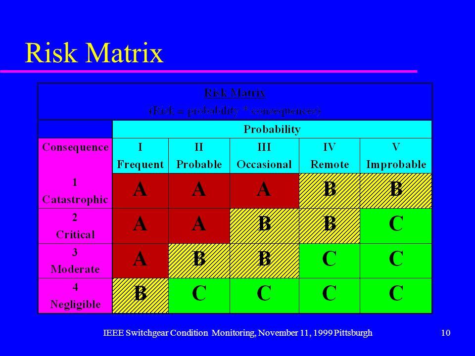 IEEE Switchgear Condition Monitoring, November 11, 1999 Pittsburgh10 Risk Matrix