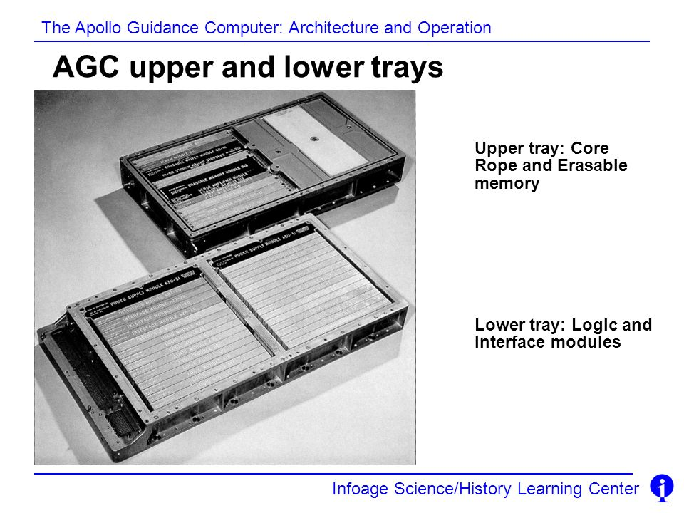 Infoage Science/History Learning Center The Apollo Guidance Computer: Architecture and Operation AGC upper and lower trays Upper tray: Core Rope and E