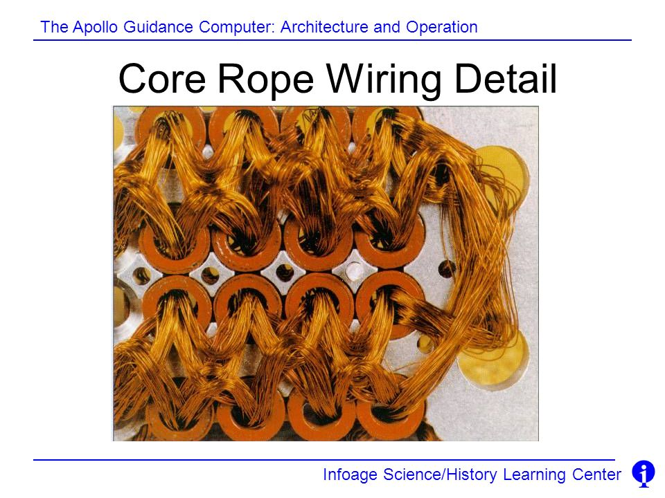 Infoage Science/History Learning Center The Apollo Guidance Computer: Architecture and Operation Core Rope Wiring Detail