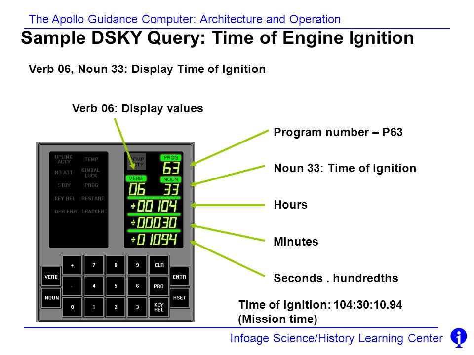 Infoage Science/History Learning Center The Apollo Guidance Computer: Architecture and Operation Sample DSKY Query: Time of Engine Ignition Program nu