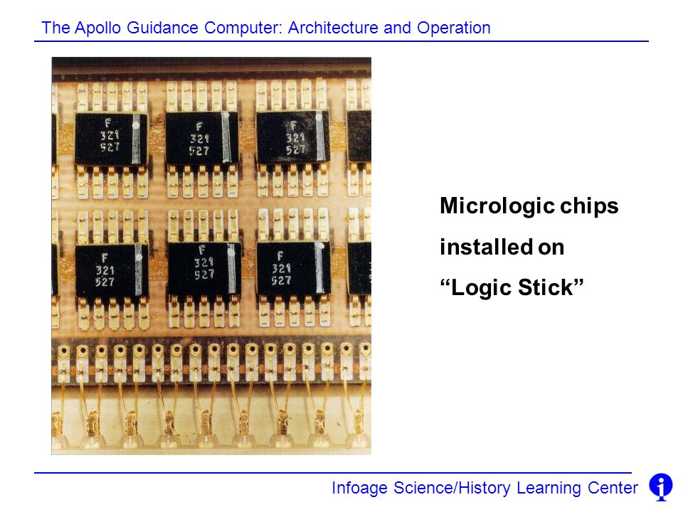 Infoage Science/History Learning Center The Apollo Guidance Computer: Architecture and Operation Micrologic chips installed on Logic Stick
