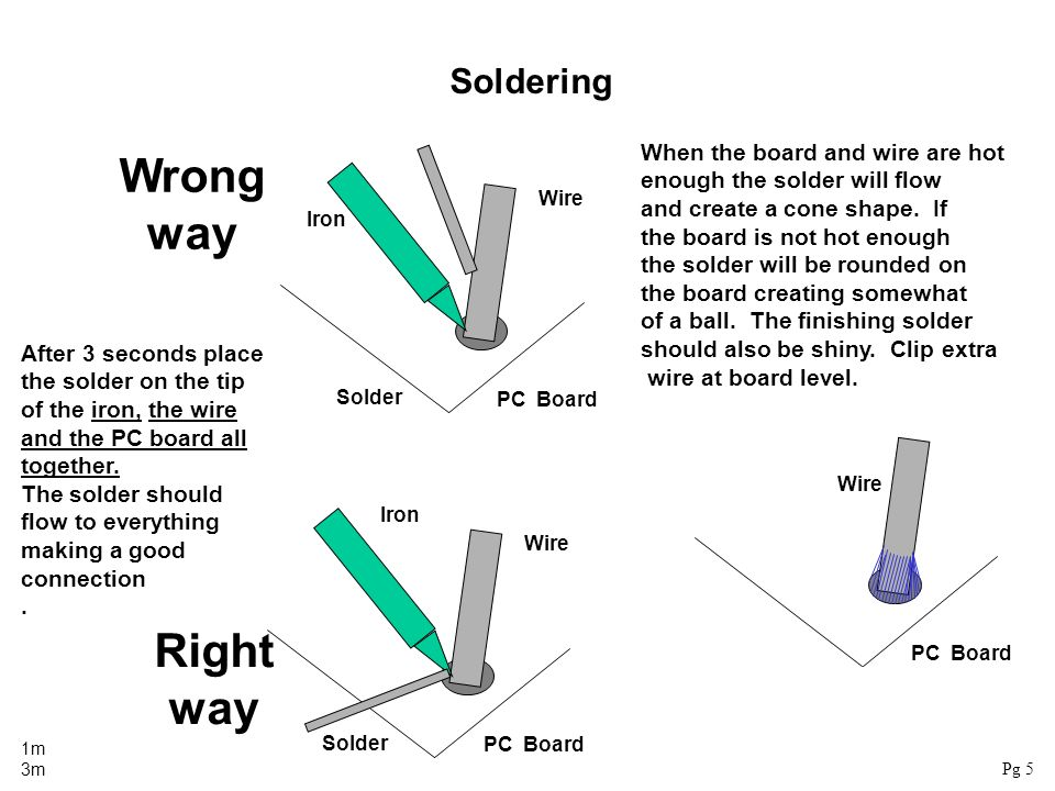 When the board and wire are hot enough the solder will flow and create a cone shape. If the board is not hot enough the solder will be rounded on the