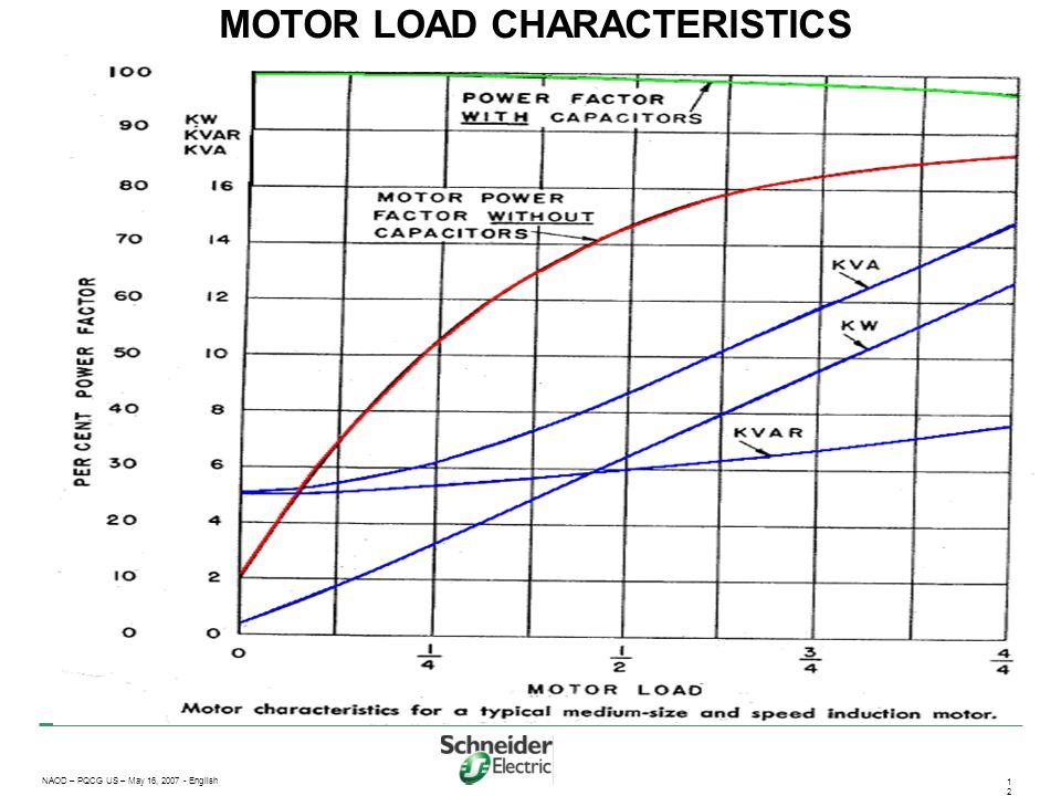 NAOD – PQCG US – May 16, 2007 - English 1212 MOTOR LOAD CHARACTERISTICS