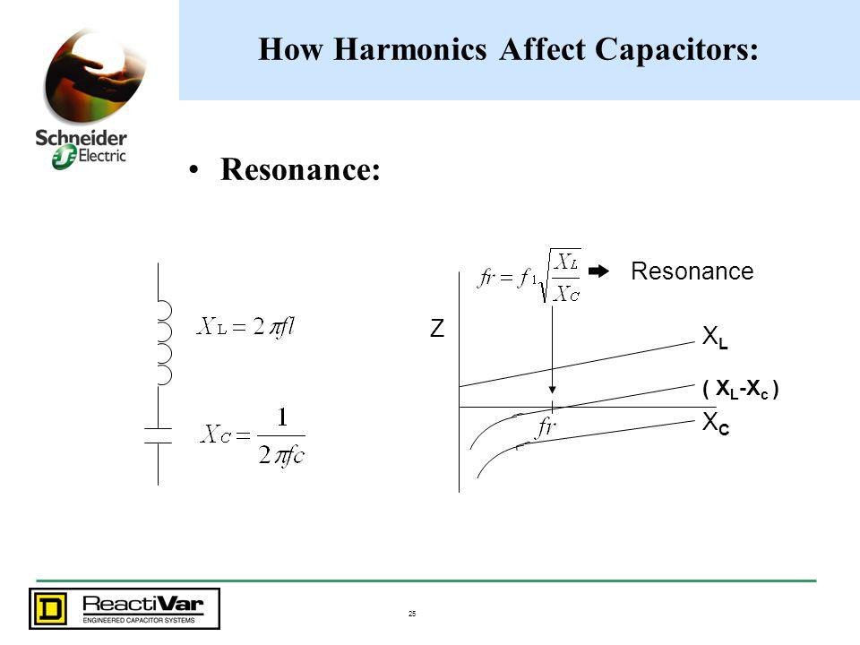 25 Resonance: XLXL XCXC Z Resonance ( X L -X c ) How Harmonics Affect Capacitors: