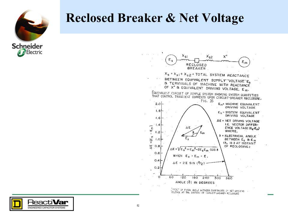 52 Reclosed Breaker & Net Voltage