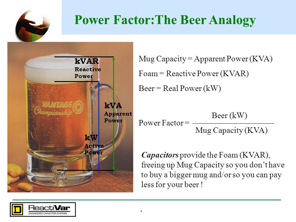 6 Power Factor:The Beer Analogy Mug Capacity = Apparent Power (KVA) Foam = Reactive Power (KVAR) Beer = Real Power (kW) Power Factor = Beer (kW) Mug C