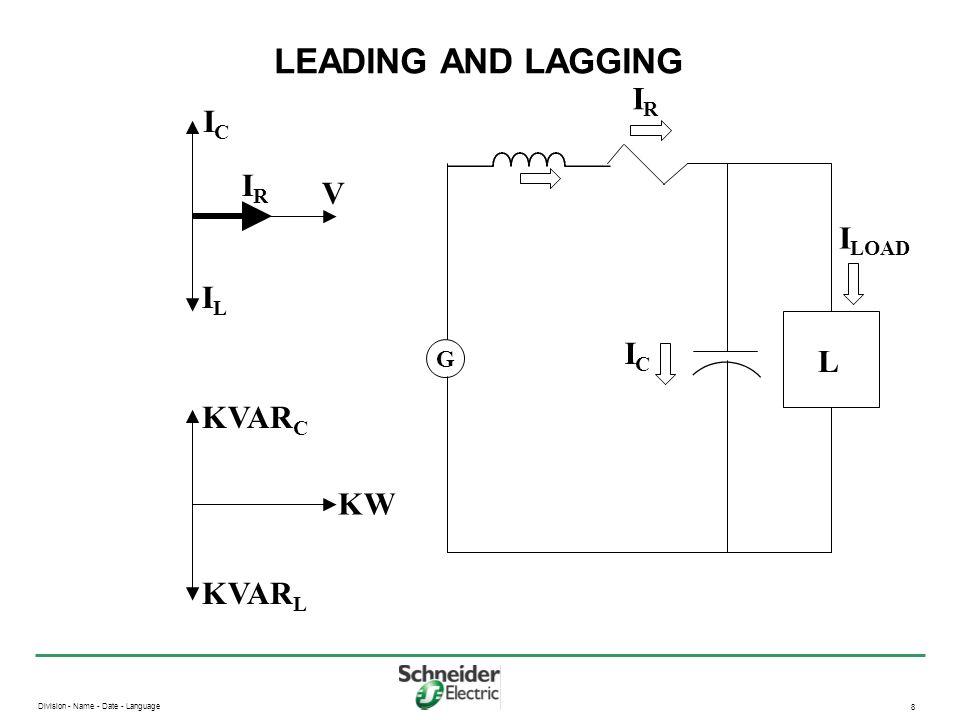 Division - Name - Date - Language 8 LEADING AND LAGGING G L ICIC ILIL I LOAD IRIR IRIR V ICIC KW KVAR L KVAR C