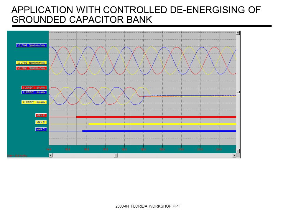 2003-04 FLORIDA WORKSHOP.PPT APPLICATION WITH CONTROLLED DE-ENERGISING OF GROUNDED CAPACITOR BANK