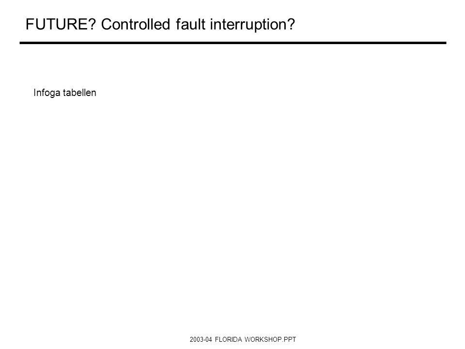 2003-04 FLORIDA WORKSHOP.PPT FUTURE? Controlled fault interruption? Infoga tabellen