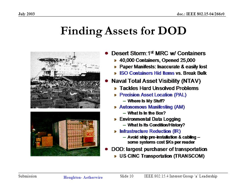 July 2003 doc.: IEEE /266r0 Submission Slide 9IEEE Interest Group a Leadership Track Firefighter Status Houghton- Aetherwire