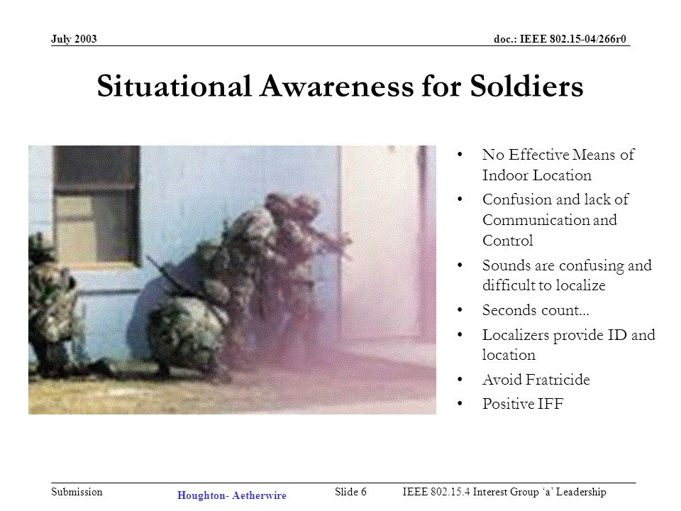 July 2003 doc.: IEEE /266r0 Submission Slide 5IEEE Interest Group a Leadership Applications Finding People –Situational Awareness for Soldiers –Firefighter Rescue Finding Assets –Autonomous Manifesting –ISO Container Security Machine-to-Machine (M2M) –Wireless Sensor Networks –Home/Office Automation –Robotics Houghton- Aetherwire
