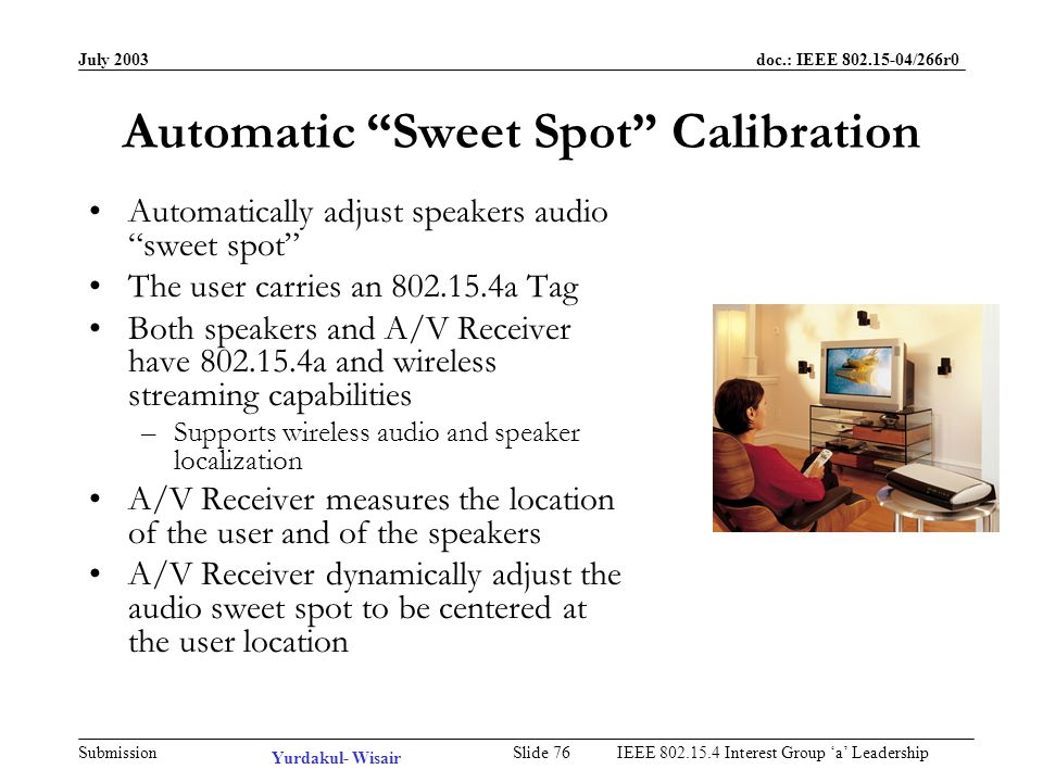 July 2003 doc.: IEEE /266r0 Submission Slide 75IEEE Interest Group a Leadership Audio Sweet Spot Prime listening position for an audio system; the best seat in the house.