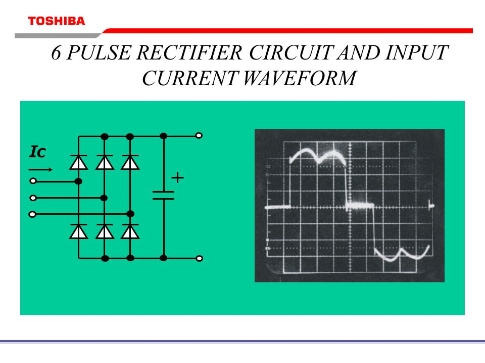 6 PULSE RECTIFIER CIRCUIT AND INPUT CURRENT WAVEFORM Ic