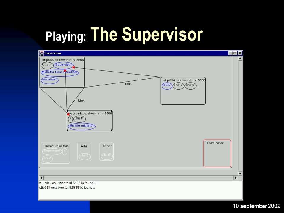 10 september 2002 Playing: The Supervisor