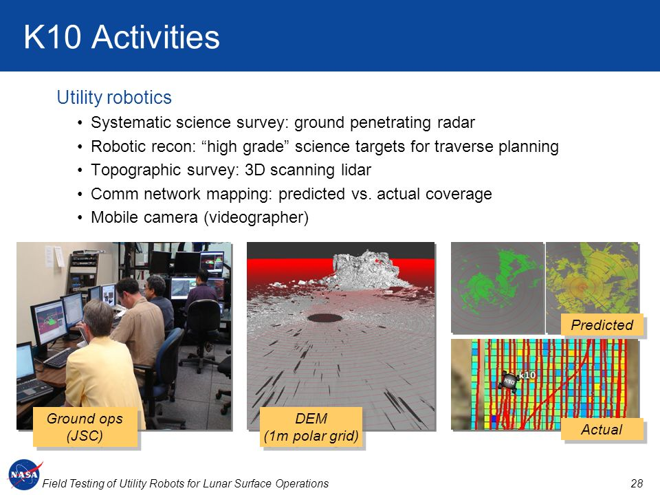 28Field Testing of Utility Robots for Lunar Surface Operations K10 Activities Utility robotics Systematic science survey: ground penetrating radar Rob