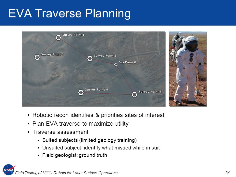 31Field Testing of Utility Robots for Lunar Surface Operations EVA Traverse Planning Robotic recon identifies & priorities sites of interest Plan EVA