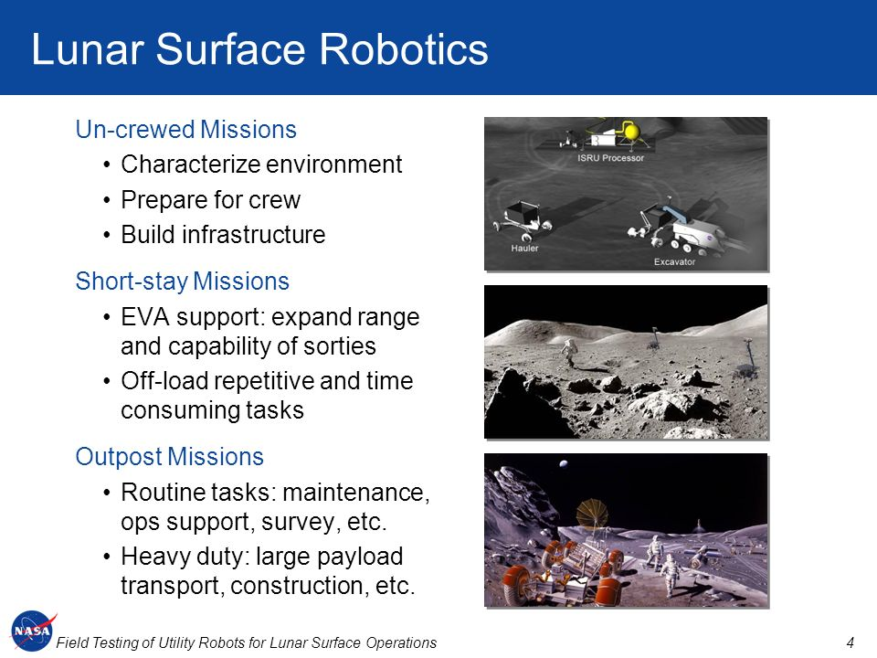 4Field Testing of Utility Robots for Lunar Surface Operations Lunar Surface Robotics Un-crewed Missions Characterize environment Prepare for crew Buil