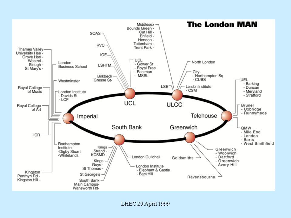 LHEC 20 April 1999
