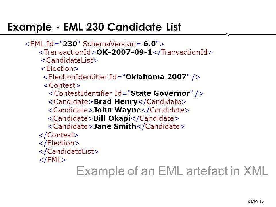 slide 12 Example - EML 230 Candidate List OK-2007-09-1 Brad Henry John Wayne Bill Okapi Jane Smith Example of an EML artefact in XML