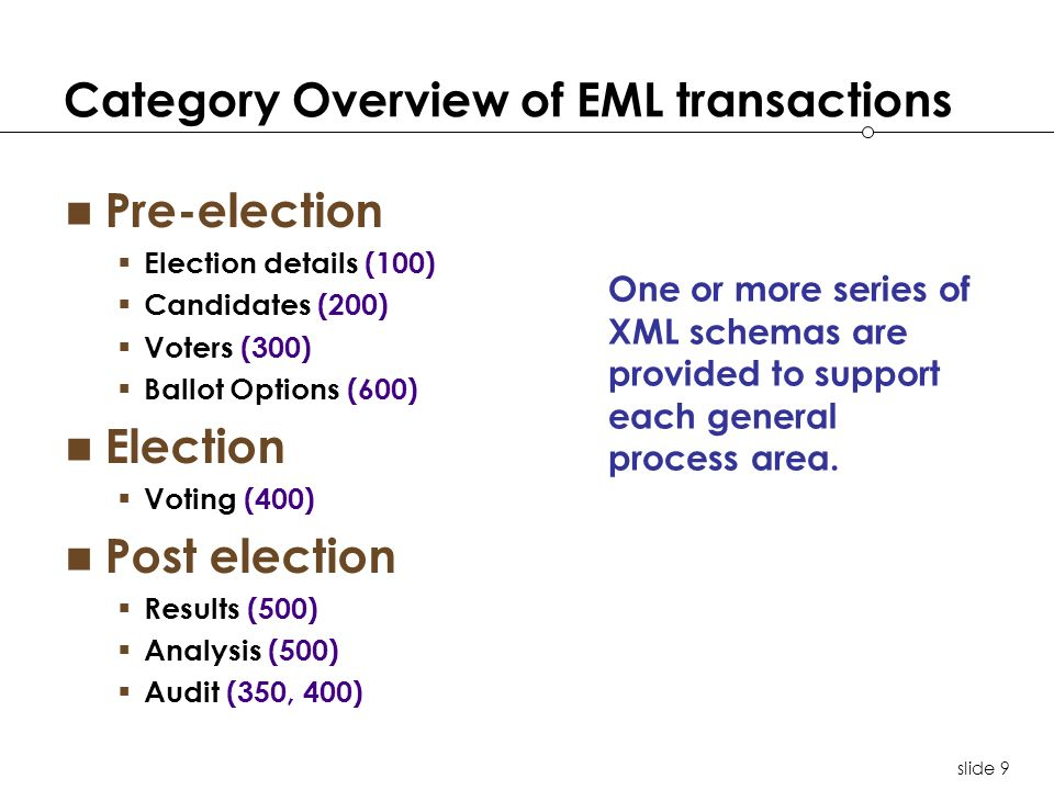 slide 9 Category Overview of EML transactions Pre-election Election details (100) Candidates (200) Voters (300) Ballot Options (600) Election Voting (400) Post election Results (500) Analysis (500) Audit (350, 400) One or more series of XML schemas are provided to support each general process area.