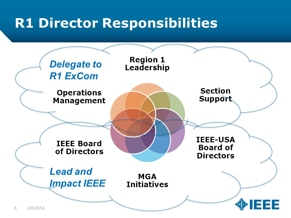 12-CRS-0106 12/12 R1 Director Responsibilities 2/8/20146 Region 1 Leadership Section Support IEEE-USA Board of Directors MGA Initiatives IEEE Board of